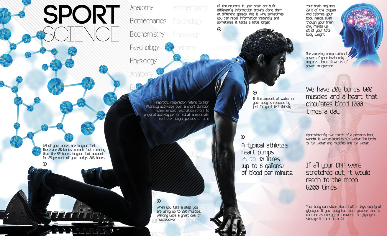 sports_science